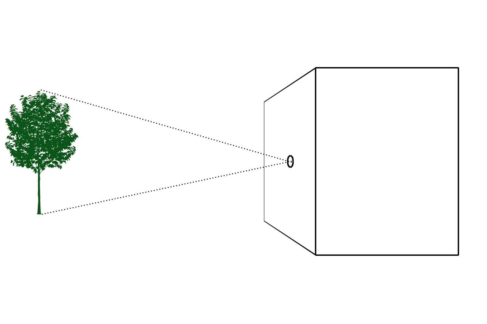 Principe van een camera obscura uitgelegd